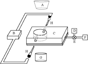 MicrotensiometerSchematic